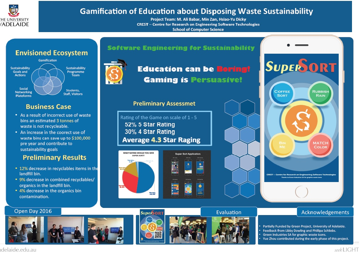 Gamification-of-Education-about-Disposing-Waste-Sustainably1