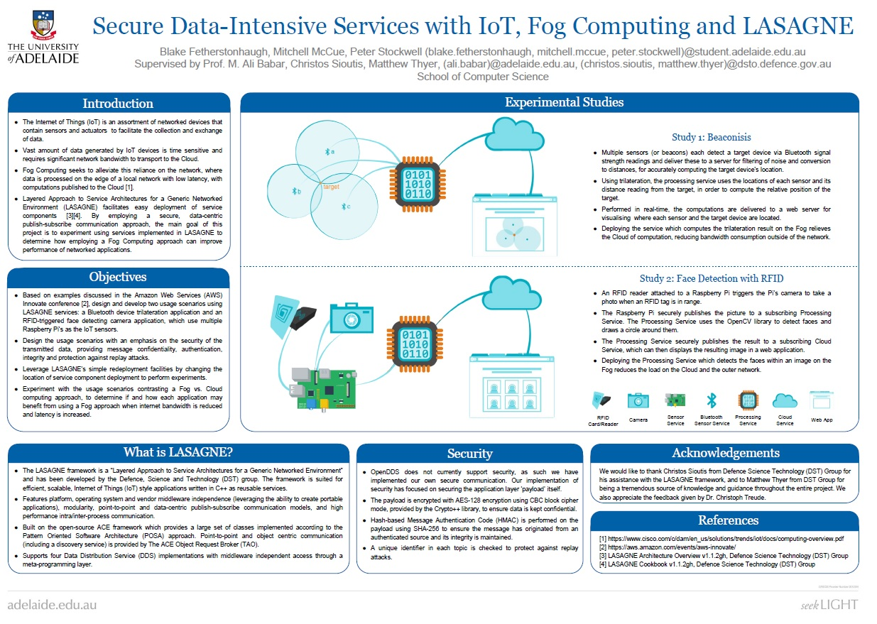 Secure-Data-Intensive-IOT
